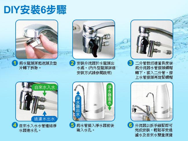 3m淨水器安裝